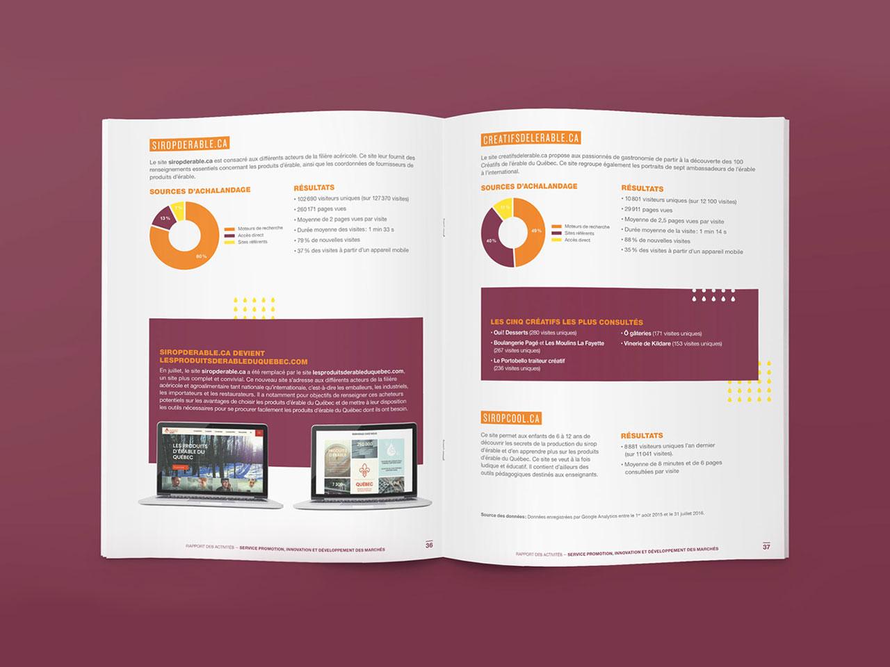 FPAQ-RapportsAnnuels_08